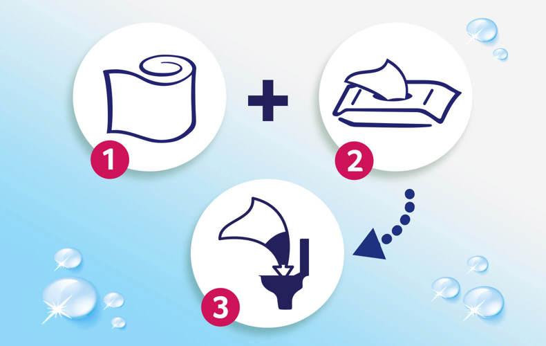 A száraz és nedves toalettpapír verhetetlen kombinációja