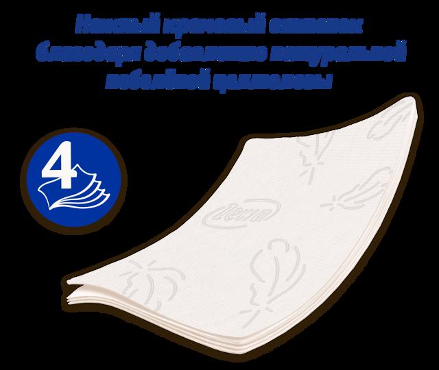 Новинка Zewa Natural Soft - особенно мягкая и натуральная бумажная продукция